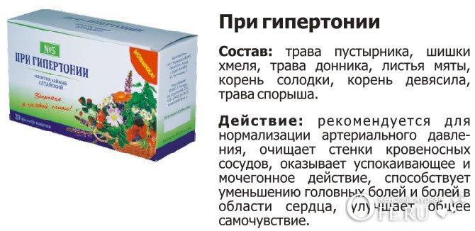 Чай от гипертонии