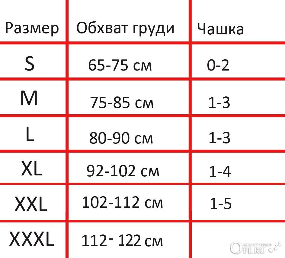 таблица размеров2
