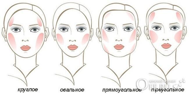 Как правильно наносить макияжа
