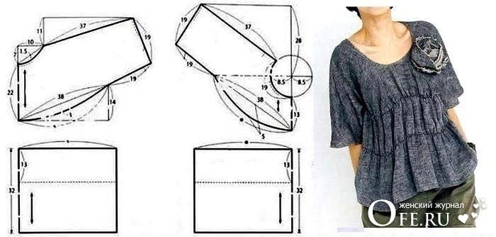 Выкройка блузки в стиле бохо своими руками