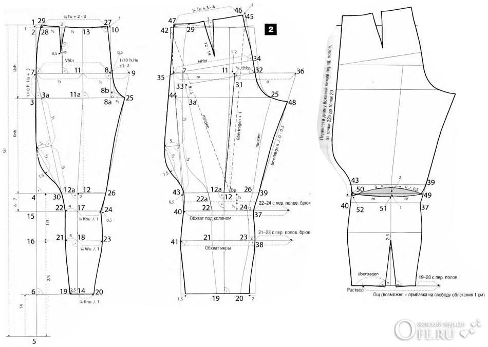 Выкройка брюк в стиле бохо своими руками