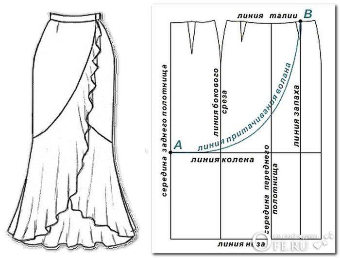 Выкройка юбки бохо своими руками
